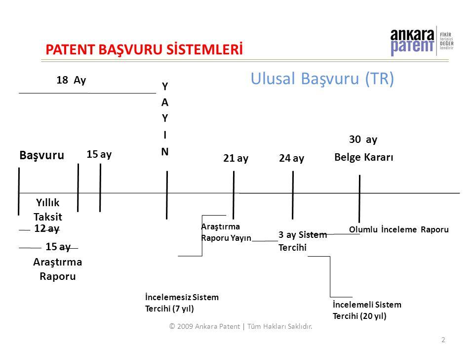 Ulusal Başvuru (TR) PATENT BAŞVURU SİSTEMLERİ 12 ay 18 Ay 3 ay Sistem Tercihi Araştırma Raporu Yayın İncelemesiz Sistem Tercihi (7 yıl) İncelemeli Sistem Tercihi (20 yıl) Belge Kararı Olumlu İnceleme Raporu Başvuru 2 © 2009 Ankara Patent | Tüm Hakları Saklıdır.