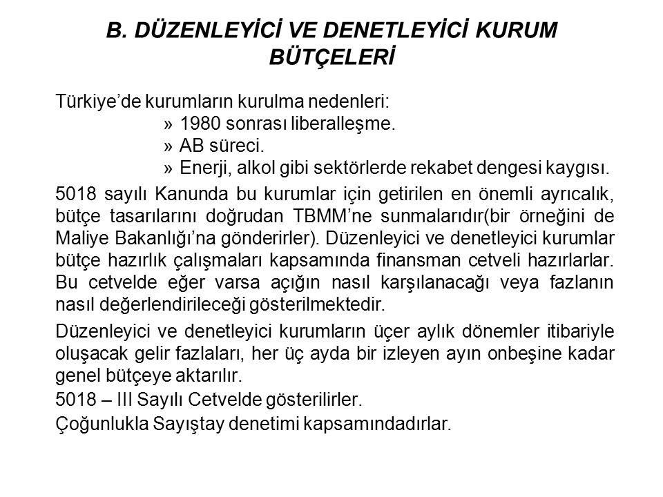 B. DÜZENLEYİCİ VE DENETLEYİCİ KURUM BÜTÇELERİ Türkiye'de kurumların kurulma nedenleri: »1980 sonrası liberalleşme. »AB süreci. »Enerji, alkol gibi sek
