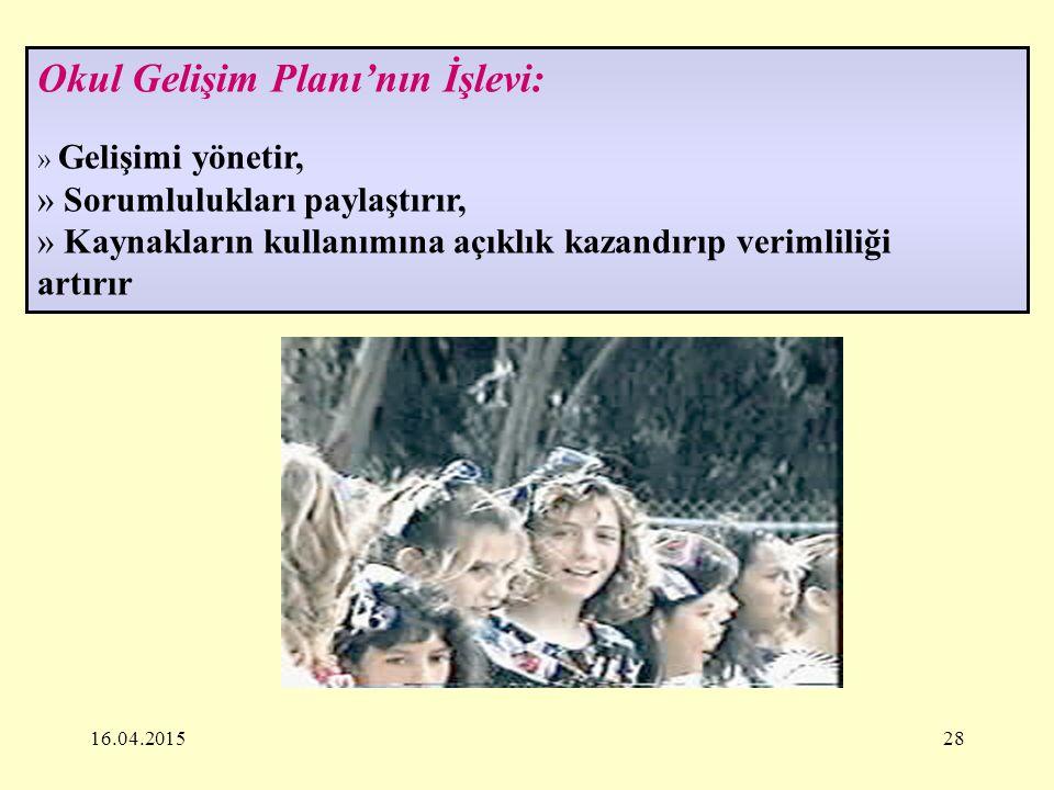 16.04.2015Dr. CELAL GÜLŞEN27 Okul Gelişim Planı Hazırlama Okul gelişim Planı, okulun mevcut durumu ve hedeflenen gelecekteki durumu ile ilgili olarak