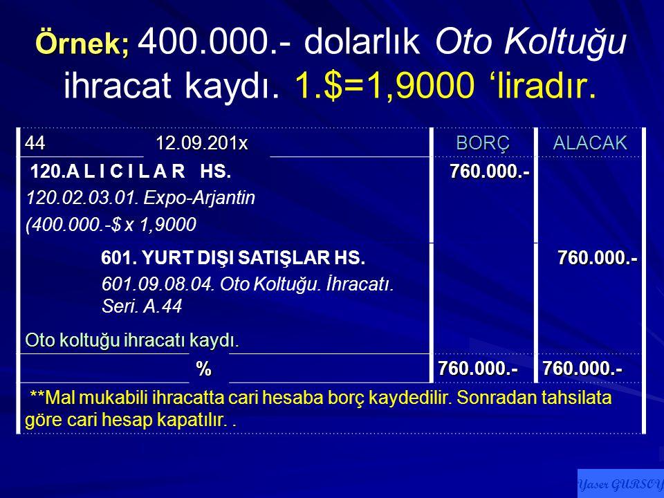 MAL MUKABİLİ İHRACAT Ada A.Ş ile, yurt dışı alıcı Expo Arjantin şirketine 400.000.- dolarlık Oto Koltuğu ihraç etmiştir. Oto Koltuğu ihracat faturası