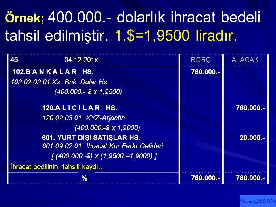 Örnek; Örnek; 400.000.- dolarlık Oto Koltuğu ihracat kaydı. 1.$=1,9000 'liradır. 44 12.09.201x 12.09.201xBORÇALACAK 120.A L I C I L A R HS. 120.02.03.