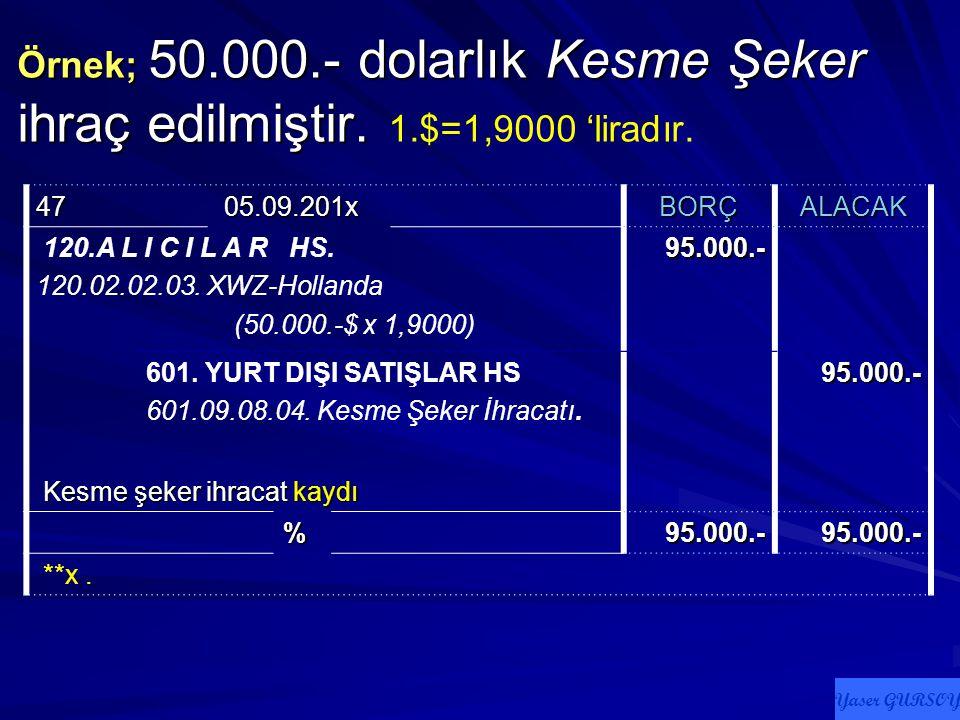 VESAİK MUKABİLİ İHRACAT Ada A.Ş alıcı Expo Hollanda şirketine 50.000.- dolarlık Kesme Şeker ihraç etmiştir. Fatura 30.08.201x tarihinde düzenlenmiştir