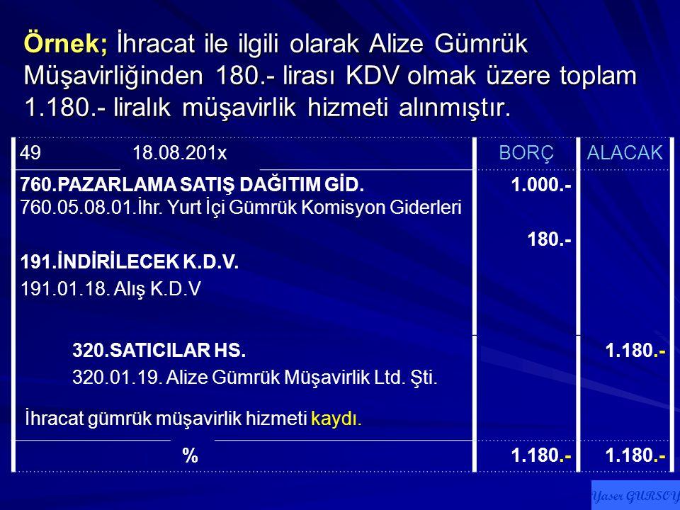 Örnek; Örnek; İhracat bedeli 14.11.201x tarihinde tahsil edilmiştir. 1.$=1,8500 ' liradır. 48 14.11.201x 14.11.201xBORÇALACAK 102.B A N K A L A R HS.