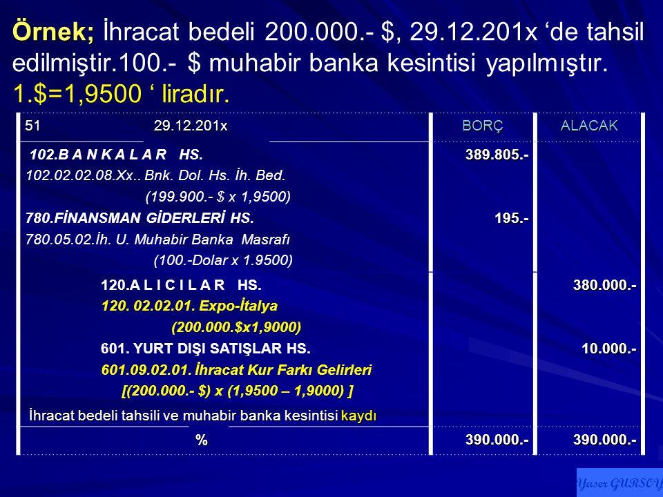 Örnek; Örnek; 200.000.- dolarlık çelik kasa ihraç edilmiştir. 1.$=1,9000 ' liradır. 50 02.12.201x 02.12.201xBORÇALACAK 120.A L I C I L A R HS. 120.02.