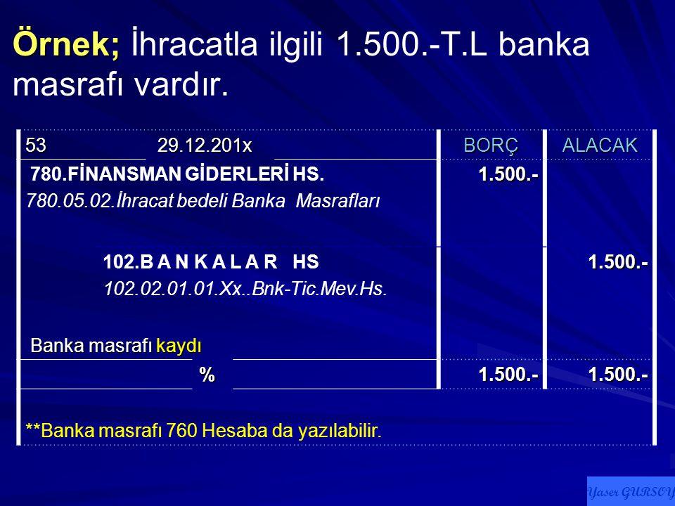 Örnek; Örnek; İhracat bedeli 200.000.- $, 29.12.201x 'de tahsil edilmiştir.100.- $ muhabir banka kesintisi yapılmıştır. 1.$=1,9500 ' liradır. 51 29.12