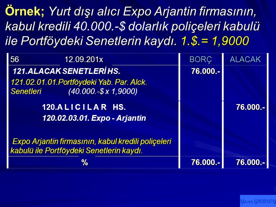 Örnek; Örnek; 40.000.- dolarlık Oto Aynası ihraç edilmiştir.. 1.$=1,9000 ' liradır. 55 12.09.201x 12.09.201xBORÇALACAK 120.A L I C I L A R HS. 120.02.
