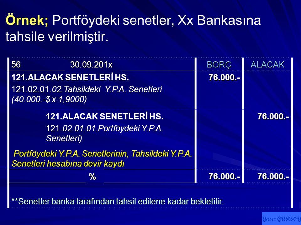 Örnek; Yurt dışı alıcı Expo Arjantin firmasının, kabul kredili poliçeleri kabulü ile Portföydeki Senetlerin kaydı. 1.$.= 1,9000 Örnek; Yurt dışı alıcı