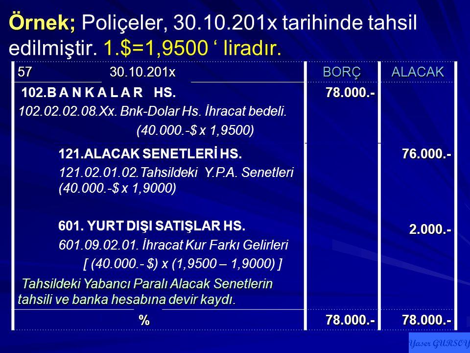 Örnek; Örnek; Portföydeki senetler, Xx Bankasına tahsile verilmiştir. 56 30.09.201x 30.09.201xBORÇALACAK 121.ALACAK SENETLERİ HS. 121.02.01.02.Tahsild