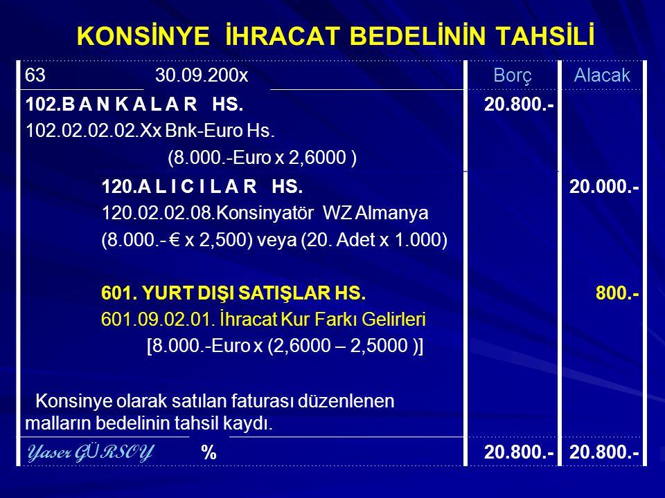 KONSİNYATÖRDEN İHRACAT BEDELİNİN TAHSİL EDİLMESİ Konsinye ihraç edilen ve faturası düzenlenen mal bedeli 30.09.200x. tarihinde banka hesabına gelmişti