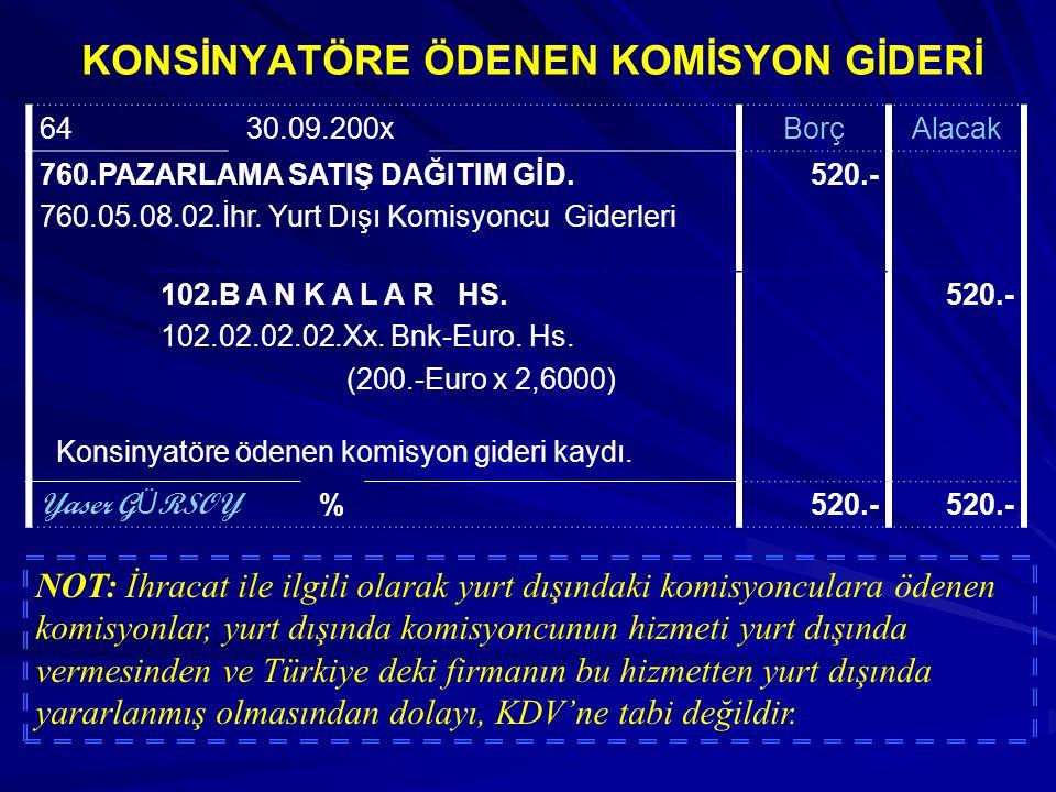 KONSİNYATÖRE ÖDEN KOMİSYON GİDERİ Konsinyatör XY Almanya firmasına 20 adet dolap satışları için 200.- Euro, (520.- TL). komisyon bedeli banka havalesi