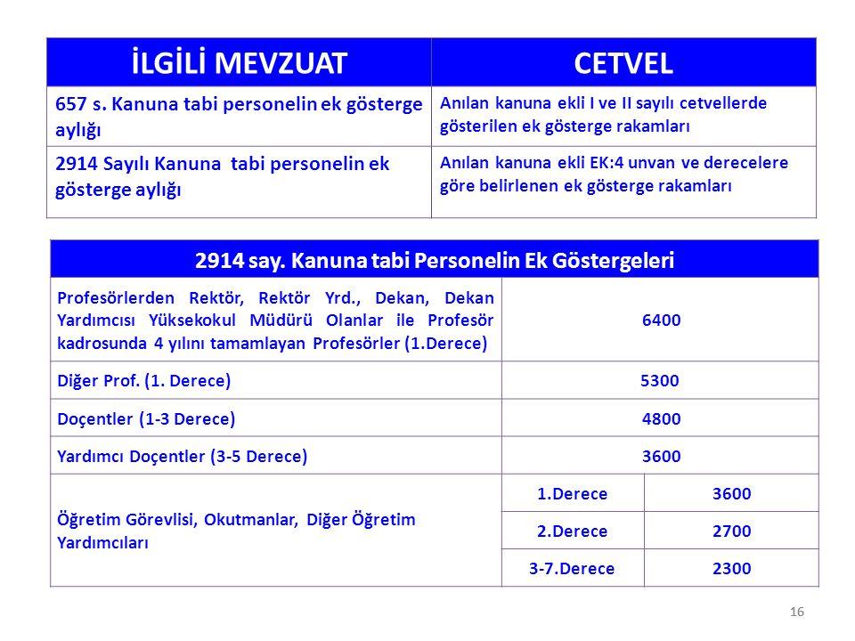 16 İLGİLİ MEVZUATCETVEL 657 s. Kanuna tabi personelin ek gösterge aylığı Anılan kanuna ekli I ve II sayılı cetvellerde gösterilen ek gösterge rakamlar
