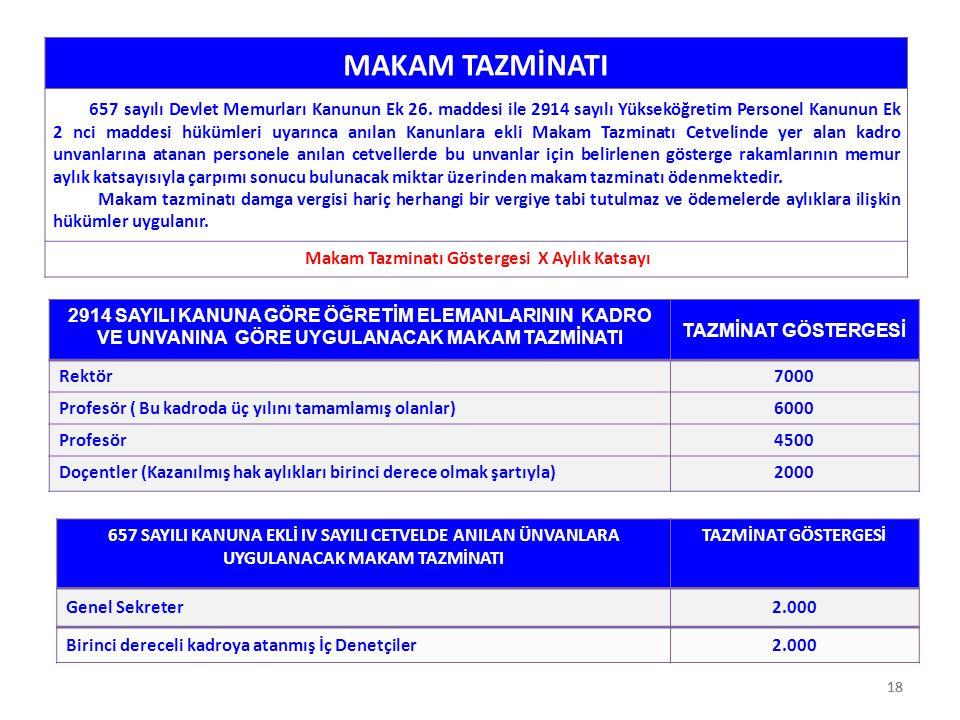 18 MAKAM TAZMİNATI 657 sayılı Devlet Memurları Kanunun Ek 26. maddesi ile 2914 sayılı Yükseköğretim Personel Kanunun Ek 2 nci maddesi hükümleri uyarın