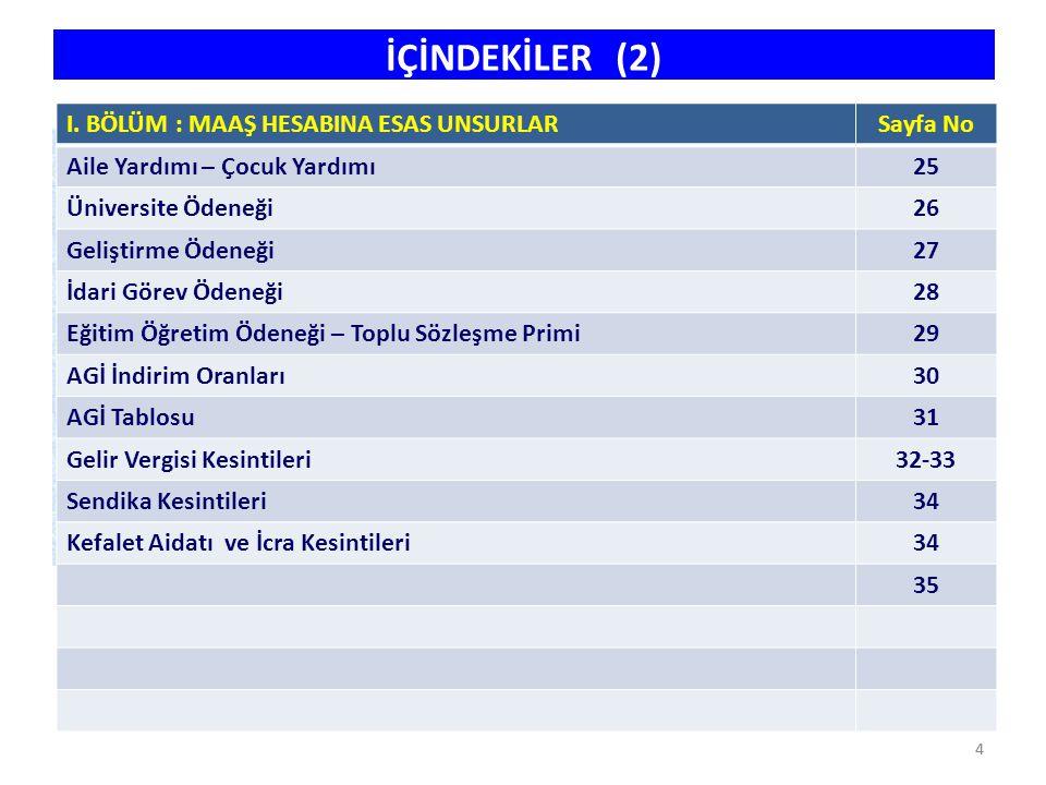 55 İÇİNDEKİLER (3) II.