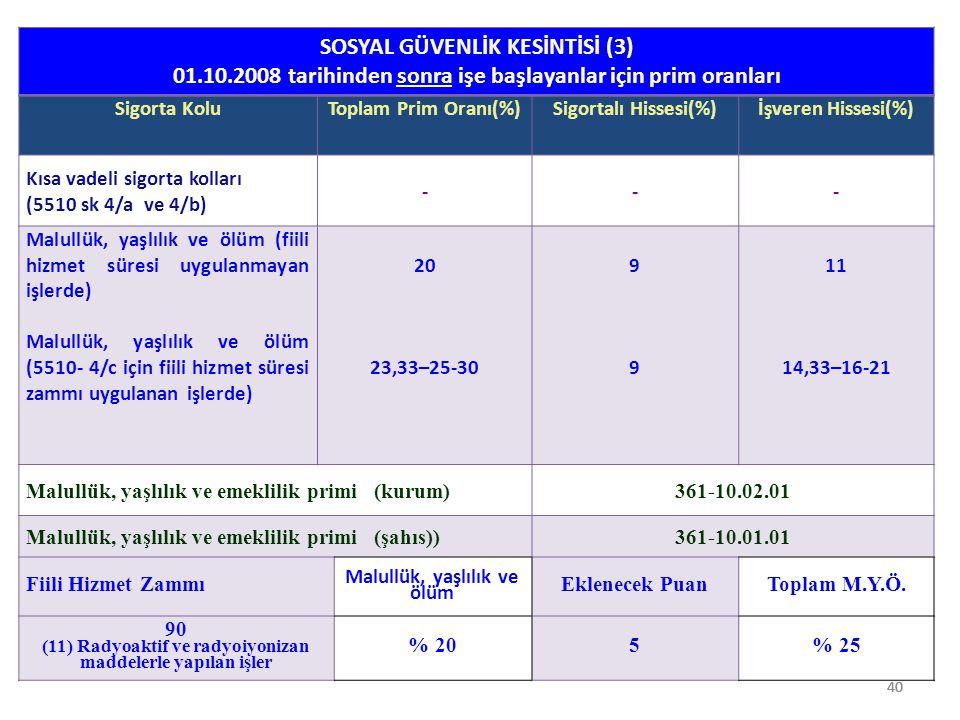 40 SOSYAL GÜVENLİK KESİNTİSİ (3) 01.10.2008 tarihinden sonra işe başlayanlar için prim oranları Sigorta KoluToplam Prim Oranı(%)Sigortalı Hissesi(%)İş