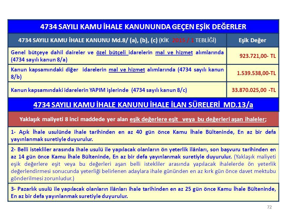 72 4734 SAYILI KAMU İHALE KANUNUNDA GEÇEN EŞİK DEĞERLER 4734 SAYILI KAMU İHALE KANUNU Md.8/ (a), (b), (c) (KİK 2015 / 1 TEBLİĞİ)Eşik Değer Genel bütçe