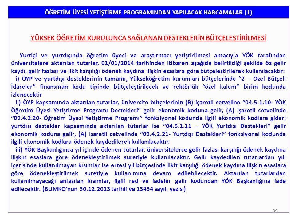 89 ÖĞRETİM ÜYESİ YETİŞTİRME PROGRAMINDAN YAPILACAK HARCAMALAR (1) YÜKSEK ÖĞRETİM KURULUNCA SAĞLANAN DESTEKLERİN BÜTÇELEŞTİRİLMESİ Yurtiçi ve yurtdışın