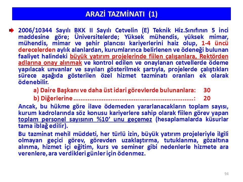 94 ARAZİ TAZMİNATI (1) 2006/10344 Sayılı BKK II Sayılı Cetvelin (E) Teknik Hiz.Sınıfının 5 inci maddesine göre; Üniversitelerde; Yüksek mühendis, yüks
