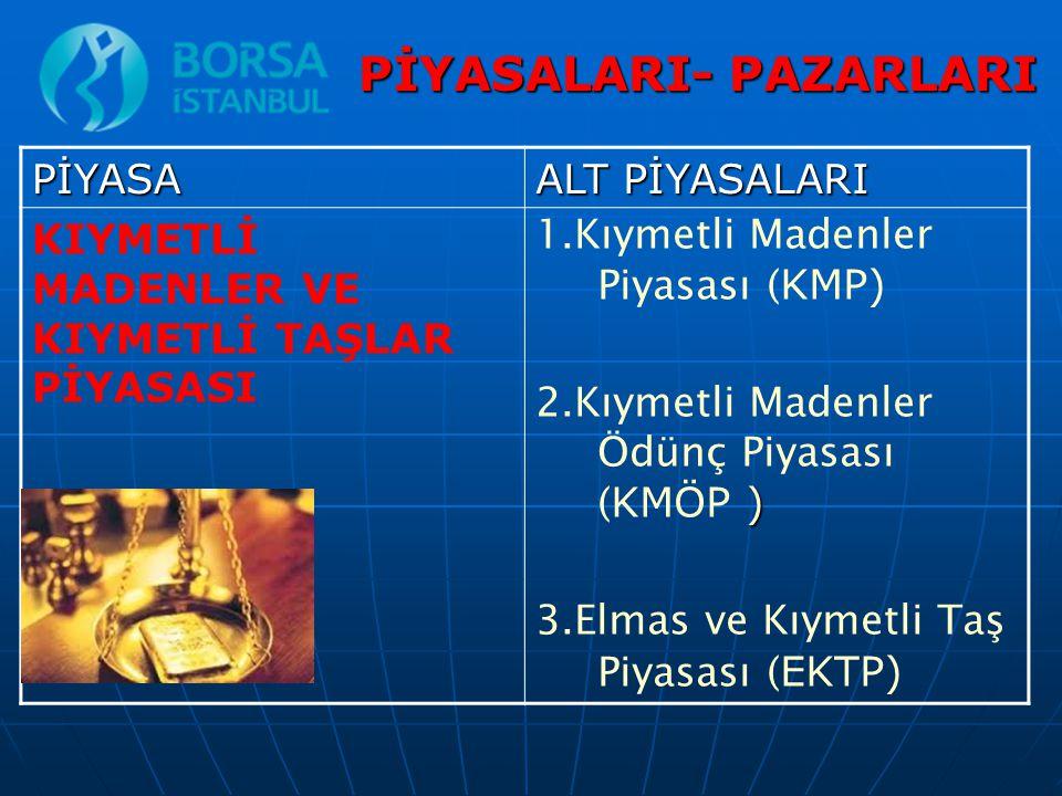 PİYASA ALT PİYASALARI KIYMETLİ MADENLER VE KIYMETLİ TAŞLAR PİYASASI 1.Kıymetli Madenler Piyasası ( KMP) ) 2.Kıymetli Madenler Ödünç Piyasası ( KMÖP )
