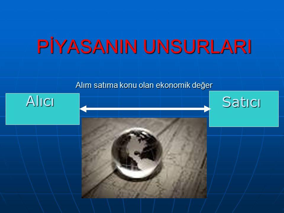 VADELİ İŞLEM ve OPSİYON PİYASASI (VİOP) Yerli ve yabancı yatırımcıların ülkemizde türev ürünlere yatırım yapabilmesi, Türk finans piyasalarının gelişmiş finansal piyasalar ile bütünleşmesi ve Borsa'nın geniş yelpazede ürünlere yatırım yapılabilecek bir finansal süpermarkete dönüşmesi amacı doğrultusunda vadeli işlem ve opsiyon sözleşmelerini işleme açarak yatırımcıların kullanımına sunduğu piyasalardır.