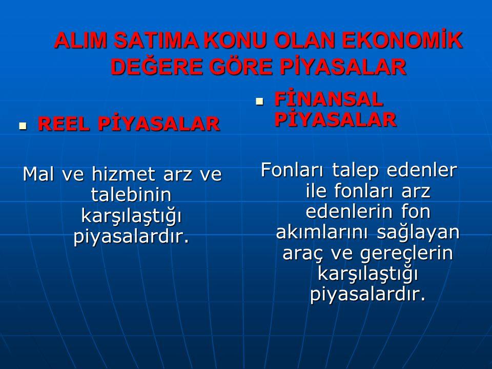 PİYASAPAZARLAR VADELİ İŞLEM ve OPSİYON PİYASASI (VİOP) 1.