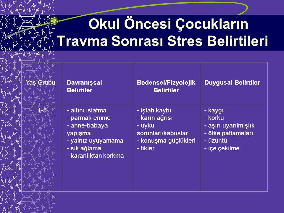 Afet Ruh Sağlığı - Temel İlkeler - Afet sonrası görülen stres belirtileri anormal bir olaya verilen normal tepkilerdir.