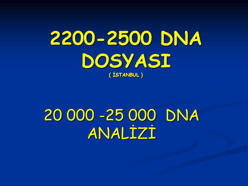 2200-2500 DNA DOSYASI ( İSTANBUL ) 20 000 -25 000 DNA ANALİZİ