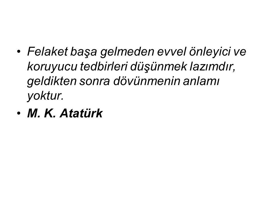 Felaket başa gelmeden evvel önleyici ve koruyucu tedbirleri düşünmek lazımdır, geldikten sonra dövünmenin anlamı yoktur. M. K. Atatürk