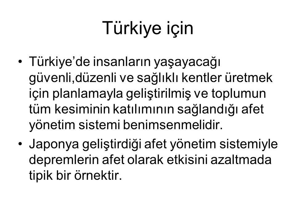 Türkiye için Türkiye'de insanların yaşayacağı güvenli,düzenli ve sağlıklı kentler üretmek için planlamayla geliştirilmiş ve toplumun tüm kesiminin kat