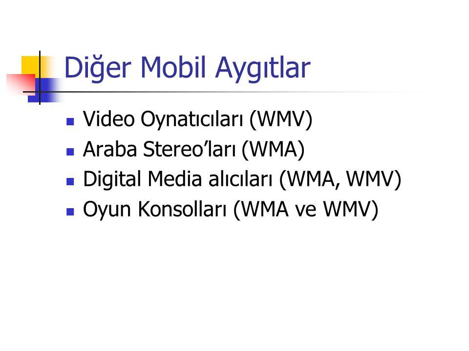 Diğer Mobil Aygıtlar Video Oynatıcıları (WMV) Araba Stereo'ları (WMA) Digital Media alıcıları (WMA, WMV) Oyun Konsolları (WMA ve WMV)