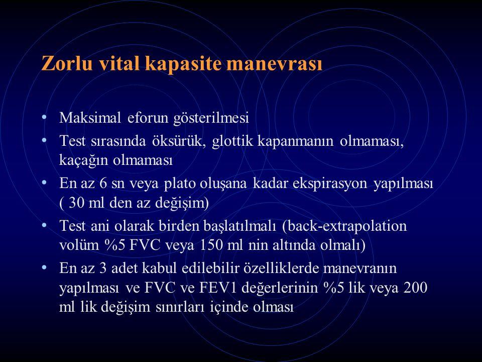 Zorlu vital kapasite manevrası Maksimal eforun gösterilmesi Test sırasında öksürük, glottik kapanmanın olmaması, kaçağın olmaması En az 6 sn veya plat