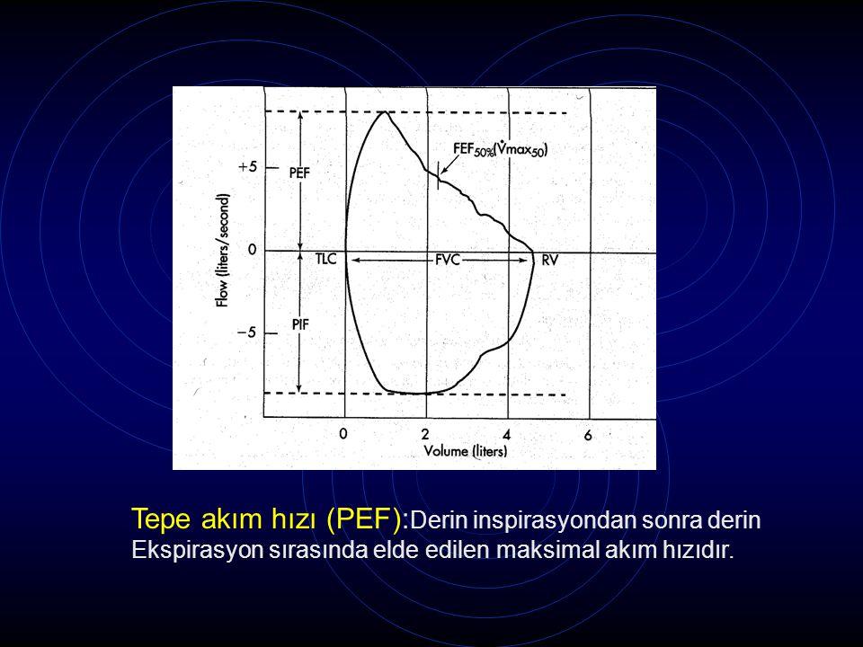 Tepe akım hızı (PEF): Derin inspirasyondan sonra derin Ekspirasyon sırasında elde edilen maksimal akım hızıdır.