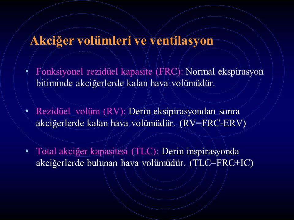 Akciğer volümleri ve ventilasyon Fonksiyonel rezidüel kapasite (FRC): Normal ekspirasyon bitiminde akciğerlerde kalan hava volümüdür. Rezidüel volüm (