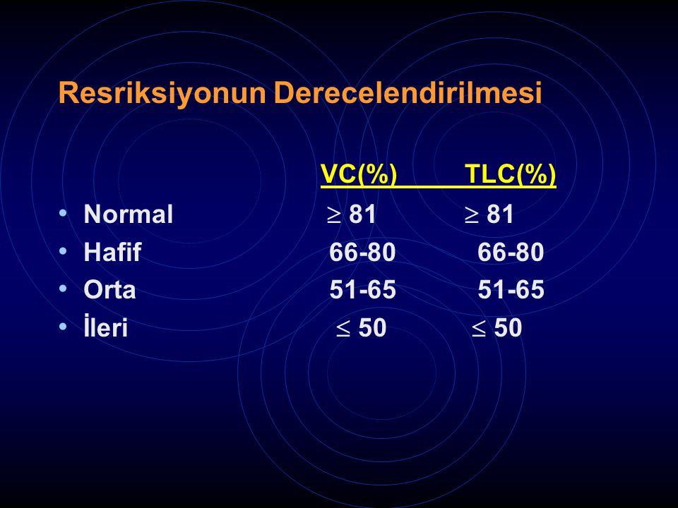 Resriksiyonun Derecelendirilmesi VC(%)TLC(%) Normal  81  81 Hafif66-80 66-80 Orta51-65 51-65 İleri  50  50