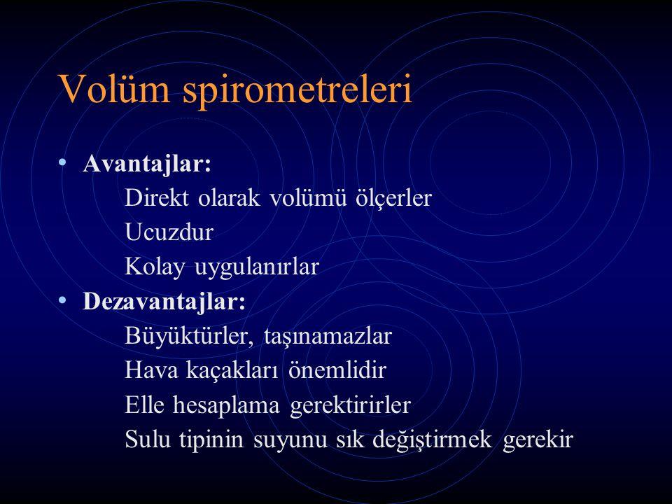 Volüm spirometreleri Avantajlar: Direkt olarak volümü ölçerler Ucuzdur Kolay uygulanırlar Dezavantajlar: Büyüktürler, taşınamazlar Hava kaçakları önem