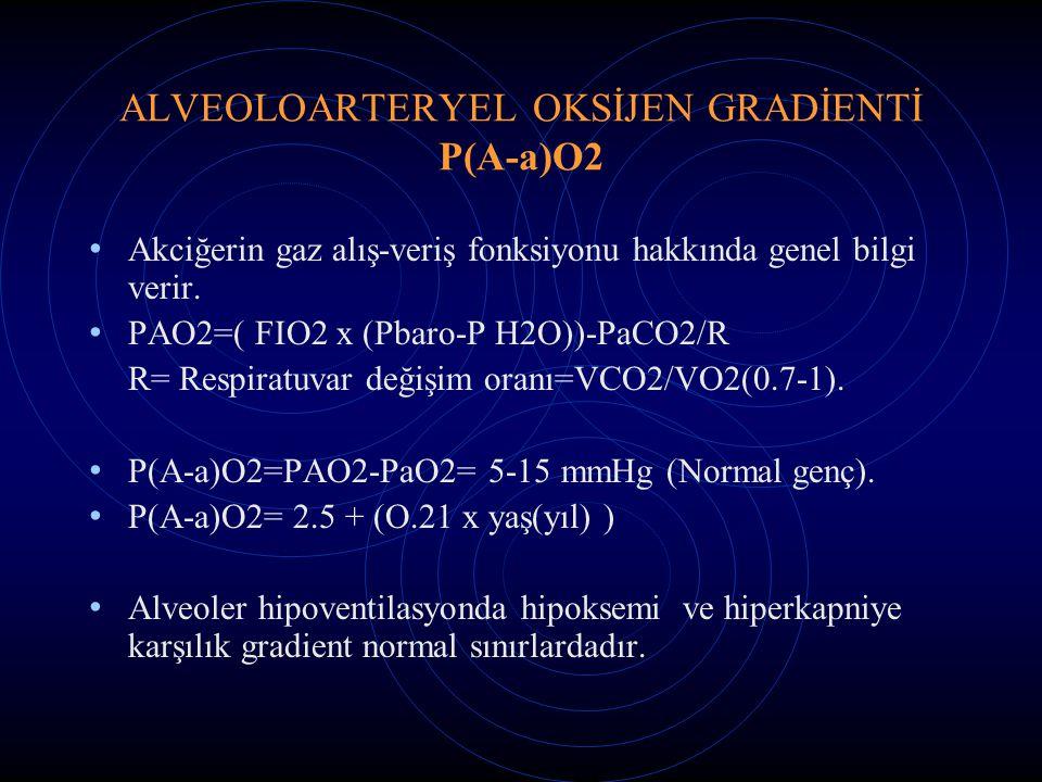 ALVEOLOARTERYEL OKSİJEN GRADİENTİ P(A-a)O2 Akciğerin gaz alış-veriş fonksiyonu hakkında genel bilgi verir. PAO2=( FIO2 x (Pbaro-P H2O))-PaCO2/R R= Res