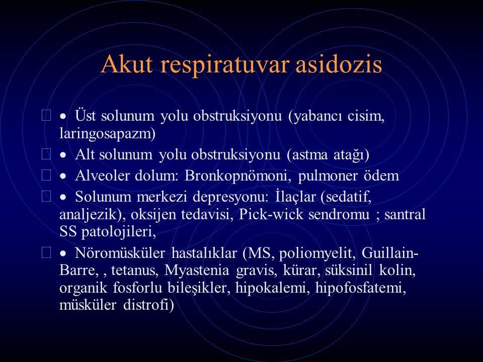 Akut respiratuvar asidozis   Üst solunum yolu obstruksiyonu (yabancı cisim, laringosapazm)   Alt solunum yolu obstruksiyonu (astma atağı)   Alve
