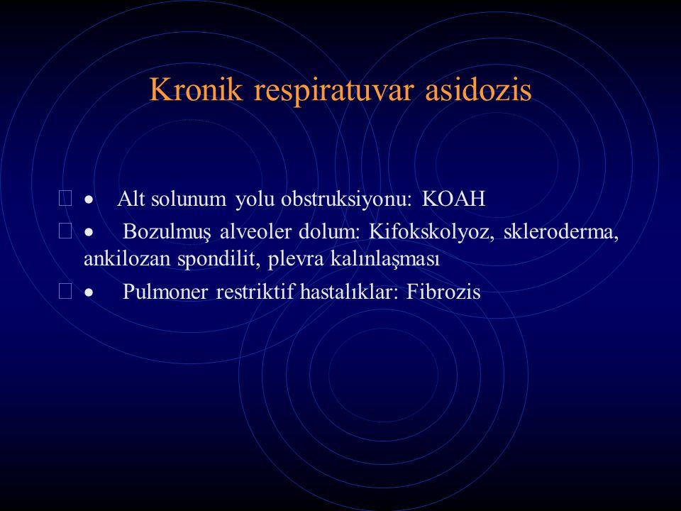 Kronik respiratuvar asidozis   Alt solunum yolu obstruksiyonu: KOAH   Bozulmuş alveoler dolum: Kifokskolyoz, skleroderma, ankilozan spondilit, ple