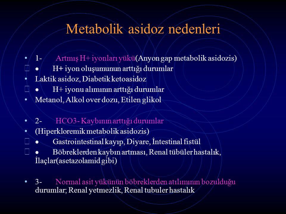 Metabolik asidoz nedenleri 1- Artmış H+ iyonları yükü(Anyon gap metabolik asidozis)   H+ iyon oluşumunun arttığı durumlar Laktik asidoz, Diabetik ke