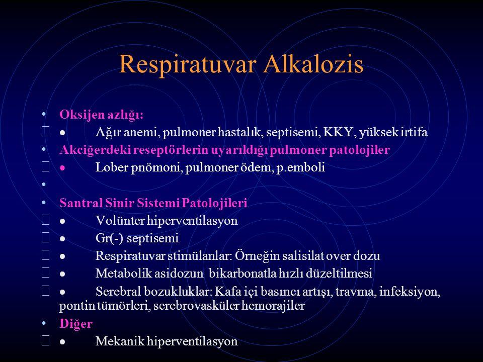 Respiratuvar Alkalozis Oksijen azlığı:   Ağır anemi, pulmoner hastalık, septisemi, KKY, yüksek irtifa Akciğerdeki reseptörlerin uyarıldığı pulmoner