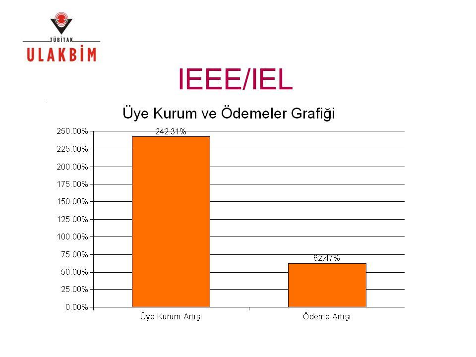 IEEE/IEL