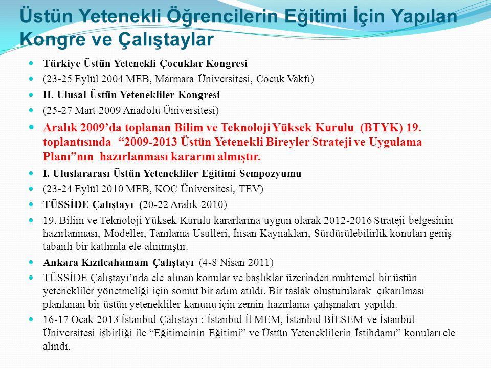 Üstün Yetenekli Öğrencilerin Eğitimi İçin Yapılan Kongre ve Çalıştaylar Türkiye Üstün Yetenekli Çocuklar Kongresi (23-25 Eylül 2004 MEB, Marmara Ünive