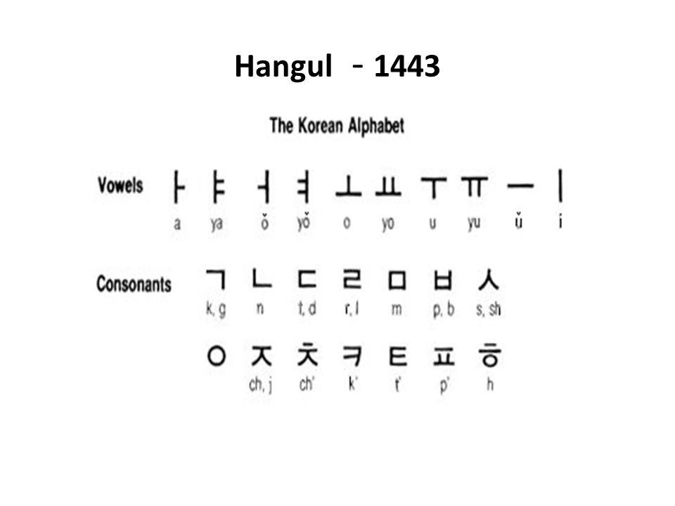 Hangul - 1443