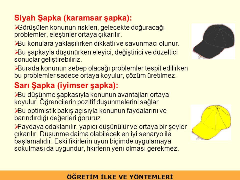 Siyah Şapka (karamsar şapka):  Görüşülen konunun riskleri, gelecekte doğuracağı problemler, eleştiriler ortaya çıkarılır.  Bu konulara yaklaşılırken