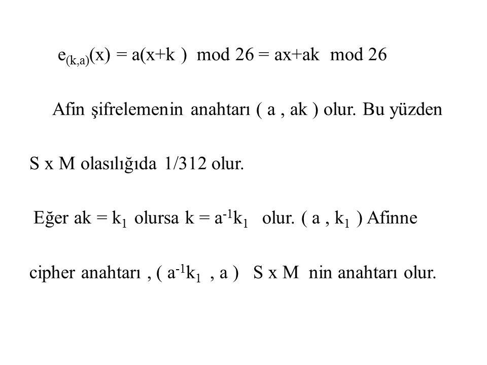 e (k,a) (x) = a(x+k ) mod 26 = ax+ak mod 26 Afin şifrelemenin anahtarı ( a, ak ) olur. Bu yüzden S x M olasılığıda 1/312 olur. Eğer ak = k 1 olursa k