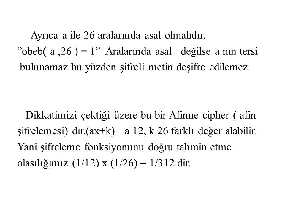 """Ayrıca a ile 26 aralarında asal olmalıdır. """"obeb( a,26 ) = 1"""" Aralarında asal değilse a nın tersi bulunamaz bu yüzden şifreli metin deşifre edilemez."""