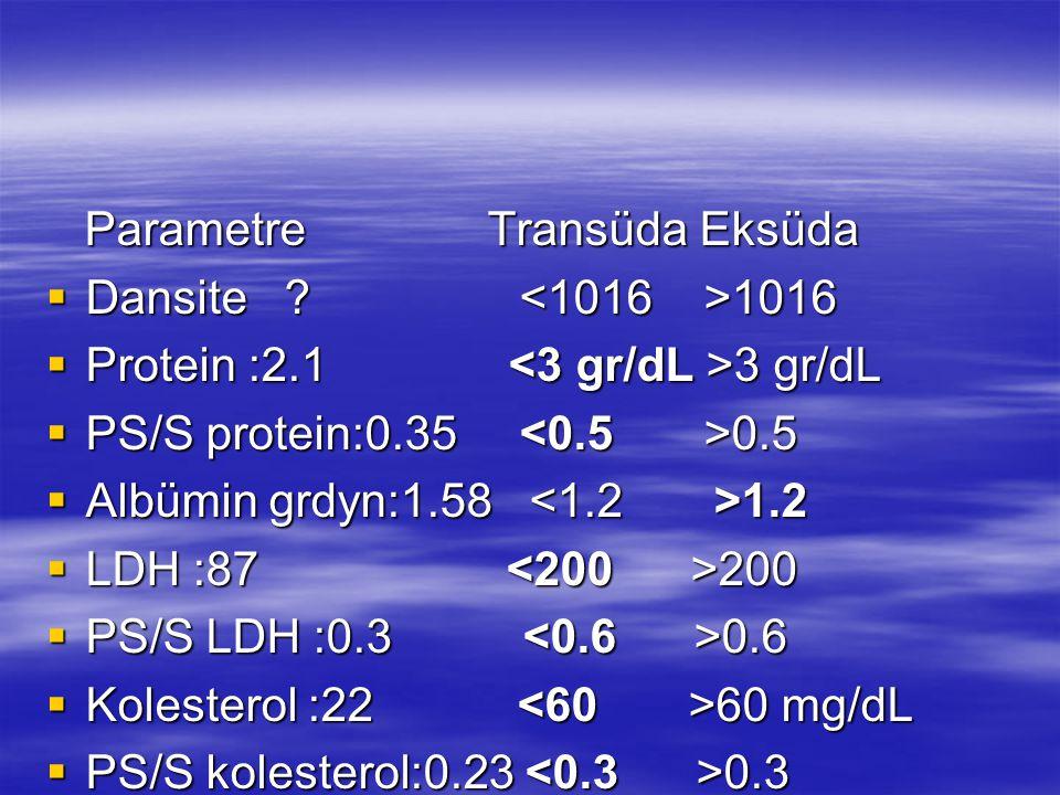 Parametre Transüda Eksüda Parametre Transüda Eksüda  Dansite ? 1016  Protein :2.1 3 gr/dL  PS/S protein:0.35 0.5  Albümin grdyn:1.58 1.2  LDH :87