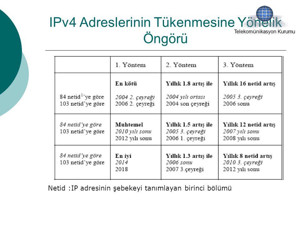 IPv4 Adreslerinin Tükenmesine Yönelik Öngörü Telekomünikasyon Kurumu Netid :IP adresinin şebekeyi tanımlayan birinci bölümü