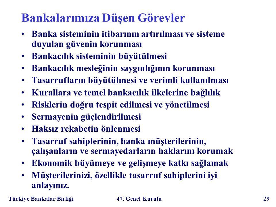 Türkiye Bankalar Birliği 47.