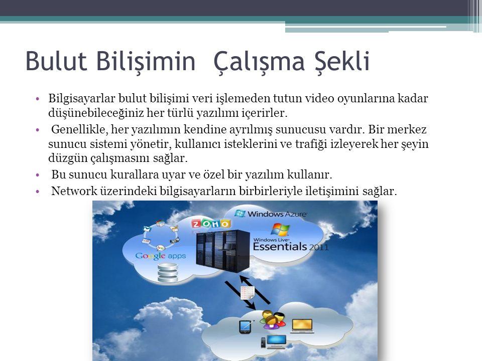 Bulut Bilişimin Çalışma Şekli Bilgisayarlar bulut bilişimi veri işlemeden tutun video oyunlarına kadar düşünebileceğiniz her türlü yazılımı içerirler.