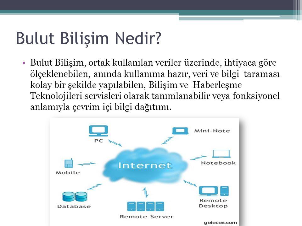 Bulut Bilişimin Çalışma Şekli Bulut bilişimi kullanan Kurum, İşletme ve firmaların çok fazla kullanıcısı varsa, bir o kadar depolama ihtiyacı olacaktır.